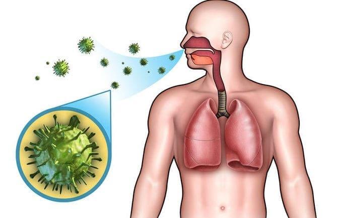 Стоматит заразен или нет при поцелуи